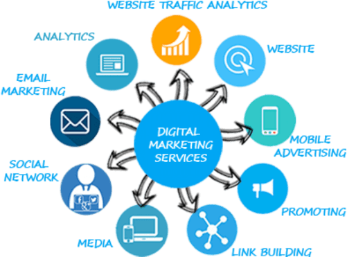 digital-marketing-services-in-bangladesh